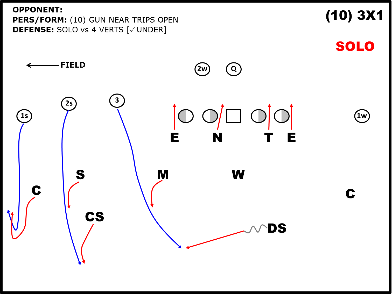 Defending 3 1 Formations Solo Coverage Matchquarters Artofx